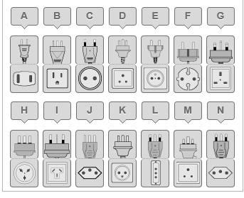 Plug Types Worldwide Discover Travel Christchurch